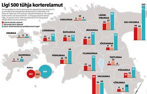 Graafika: Eesti Päevaleht
