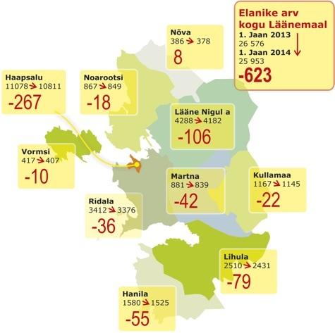 Läänemaa elanike arv kahanes tunamullusega võrreldes küll poole rohkem, kuid suure osa lahkujaist moodustavad need, kes nagunii juba mujal elavad. Graafika: Lauri Oja