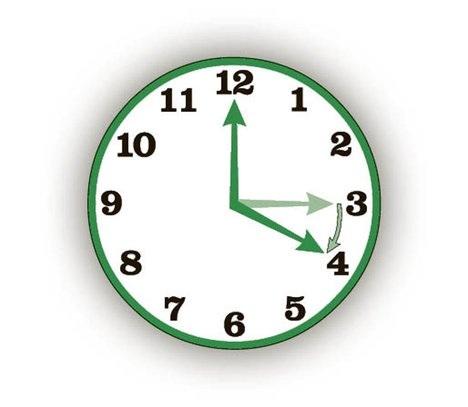 Suveajale üleminekul tuleb kell tunni võra ette keerata.