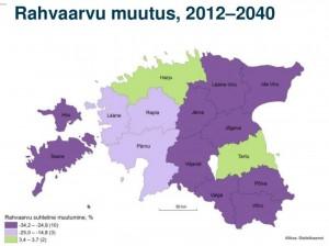 Rahvastik 2040