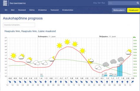 Screenshot 2014-06-10 14.58.30