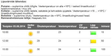 Screenshot 2014-08-05 15.39.01