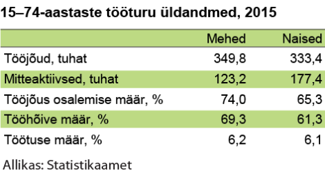 tabel-1