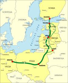 RailBaltica