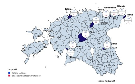 Korterid-2015-KOV