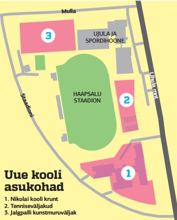 Põhikooli asukohad